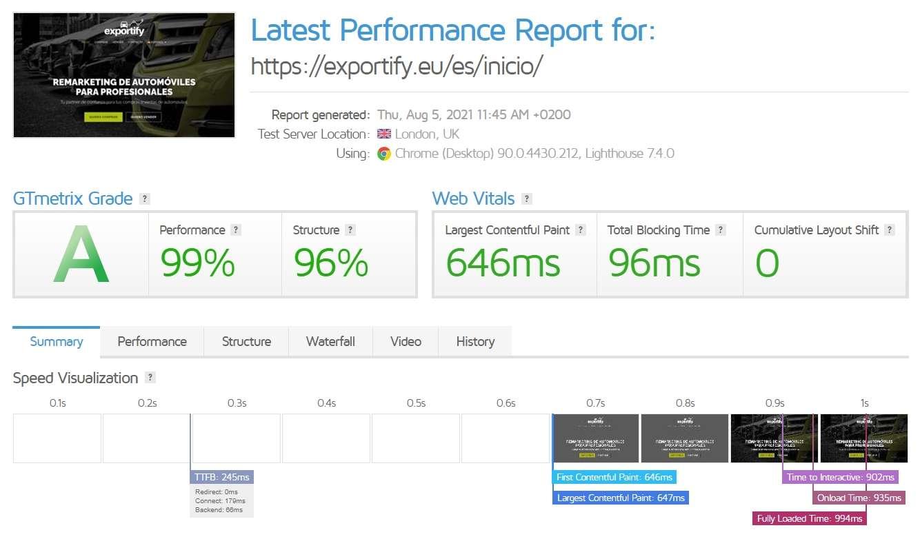 exportify gtmetrix performance