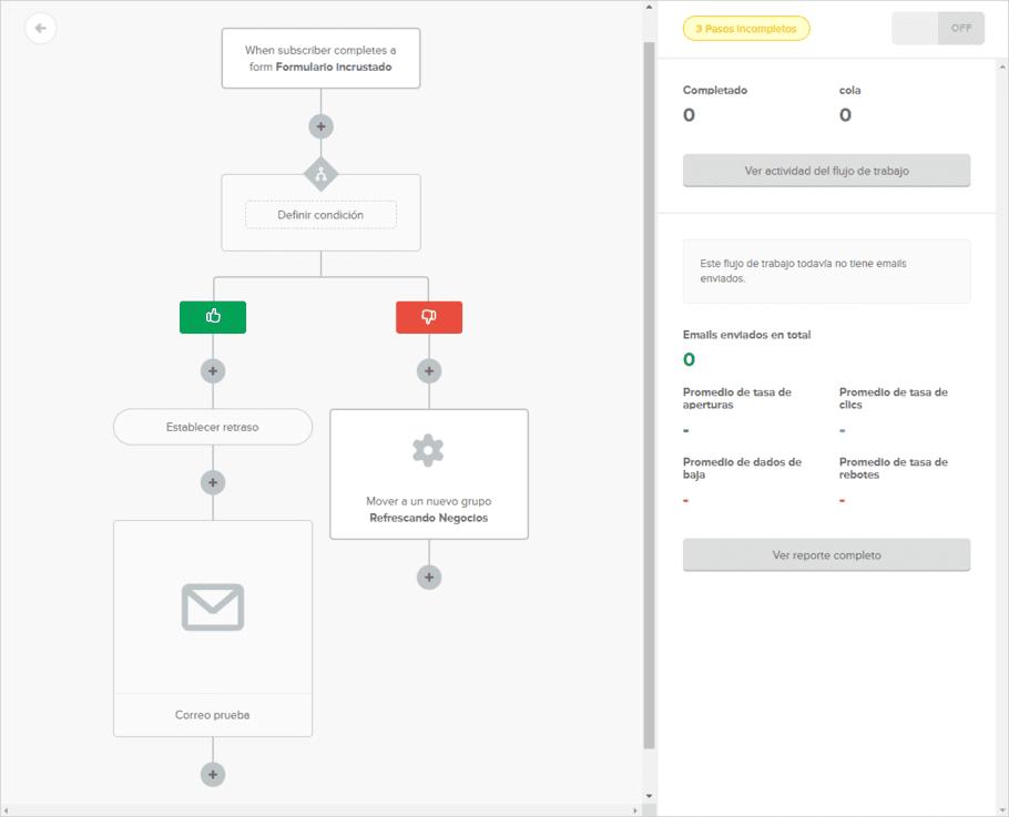 mailerlite automatizacion