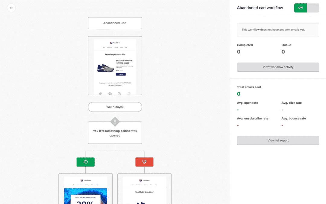 mailerlite automatizaciones