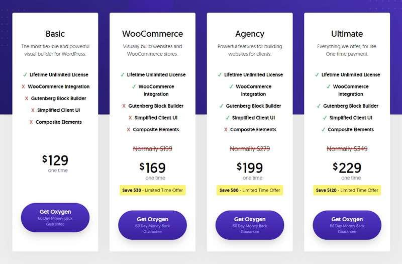 oxygen page builder condicional precios